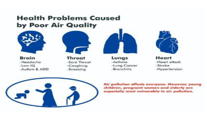Hepa Filter Portable rumah sakit Air Purifier merk SURE